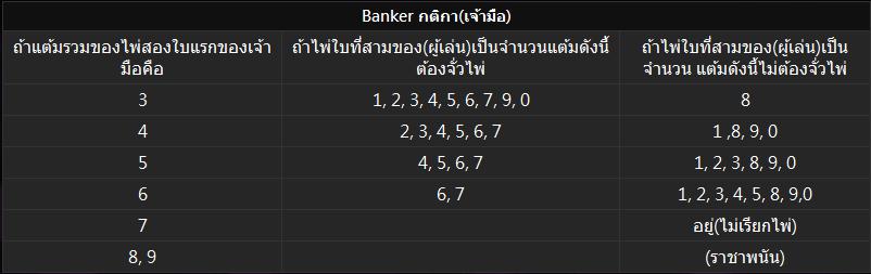 Banker gclub